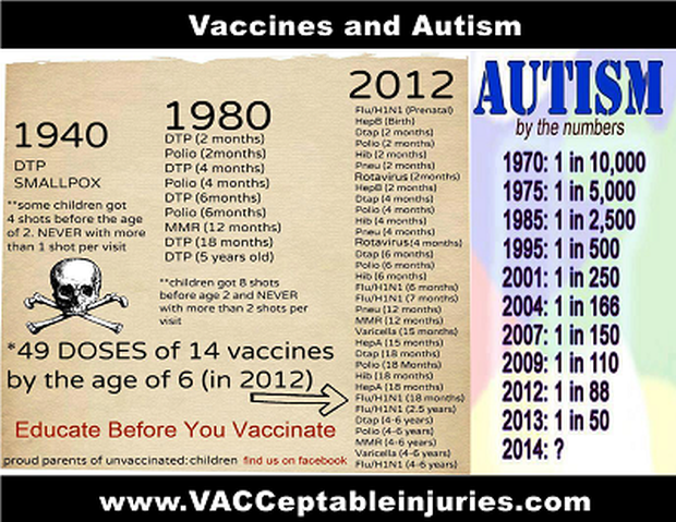 vaccines to be or not to Moreover, it's not the number of shots or even the number of vaccines that we should be concerned about we should be talking about the number of antigens in the vaccines.