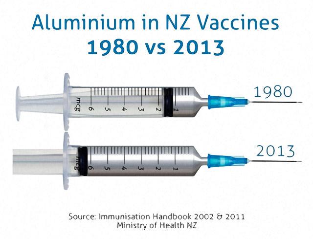 Vaccine Ingredients Shrouded in Secrecy 2